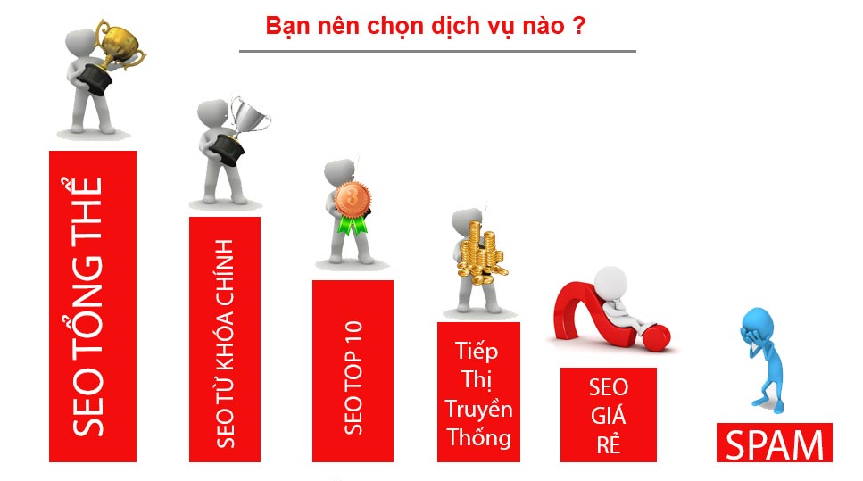 Dịch vụ seo sản phẩm đèn led pha được thực hiện như thế nào?